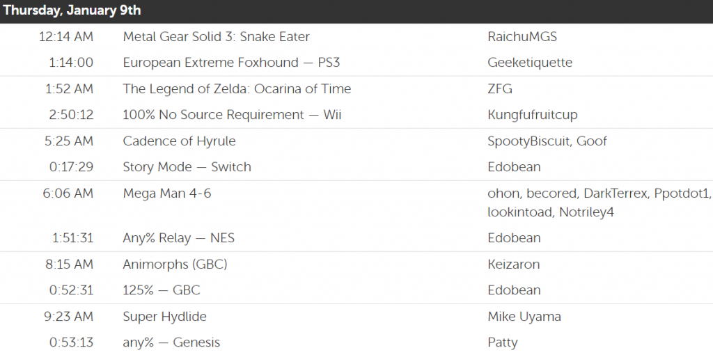 RaichuMGS's Metal Gear run scheduled for January 9th